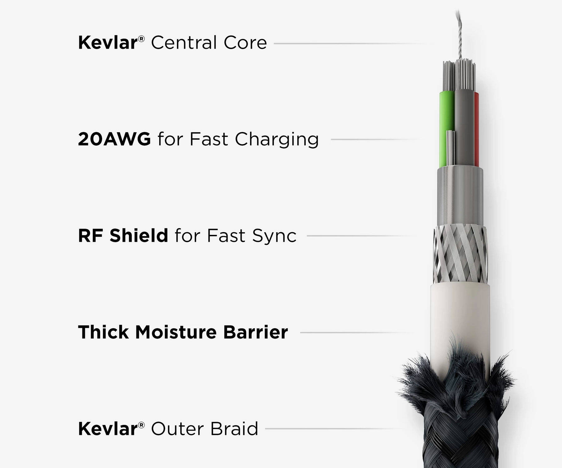 Nomad Kevlar Charging Cables - coolthings.us