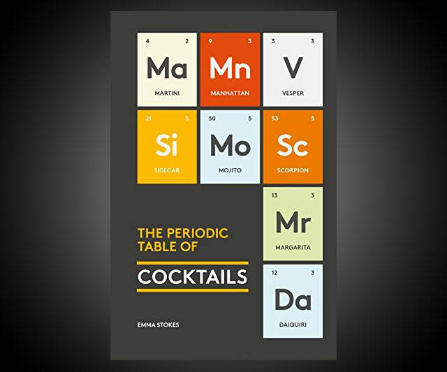 The Periodic Table of Cocktails - http://coolthings.us